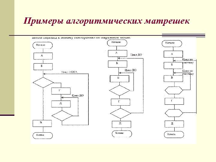 Примеры алгоритмических матрешек