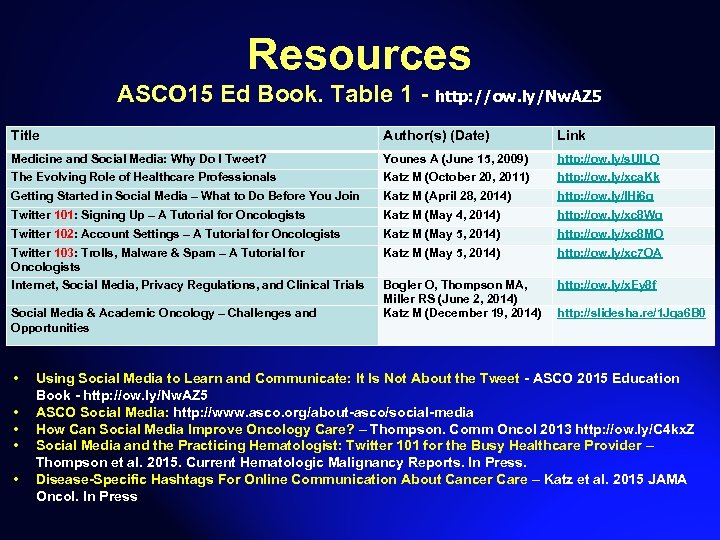Resources ASCO 15 Ed Book. Table 1 - http: //ow. ly/Nw. AZ 5 Title