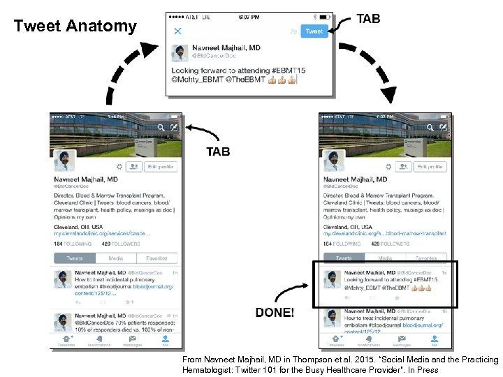 "Tweet Anatomy From Navneet Majhail, MD in Thompson et al. 2015. ""Social Media and"