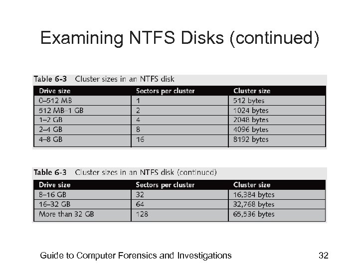 Examining NTFS Disks (continued) Guide to Computer Forensics and Investigations 32