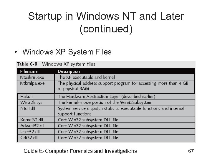 Startup in Windows NT and Later (continued) • Windows XP System Files Guide to