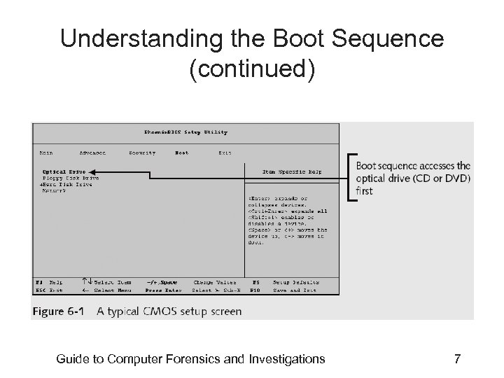 Understanding the Boot Sequence (continued) Guide to Computer Forensics and Investigations 7