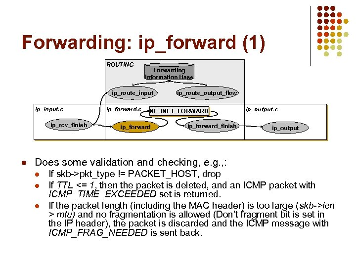 Forwarding: ip_forward (1) ROUTING Forwarding Information Base ip_route_input ip_input. c ip_rcv_finish l ip_forward. c