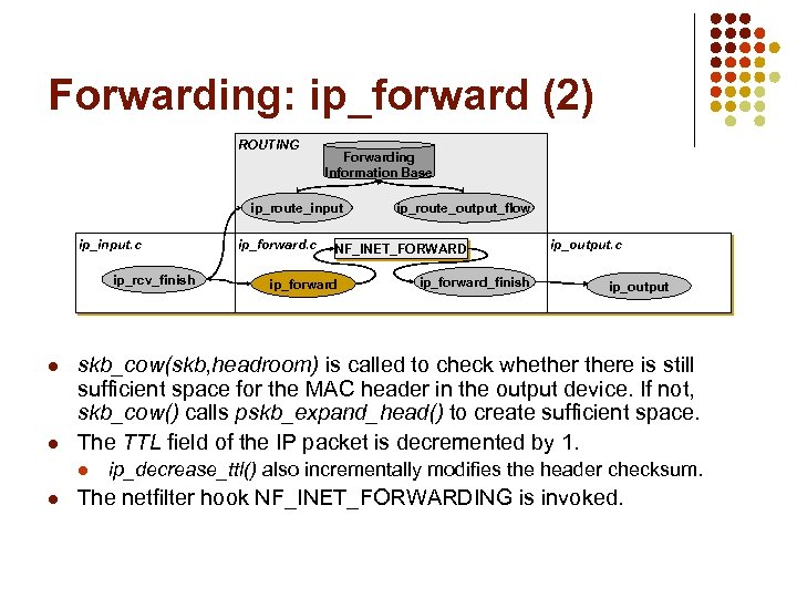 Forwarding: ip_forward (2) ROUTING Forwarding Information Base ip_route_input ip_input. c ip_rcv_finish l l NF_INET_FORWARD