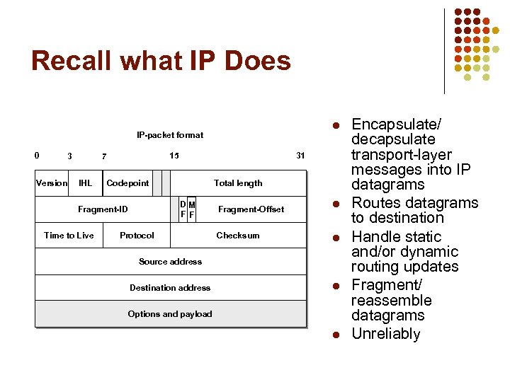 Recall what IP Does l IP-packet format 0 3 Version 15 7 IHL Codepoint