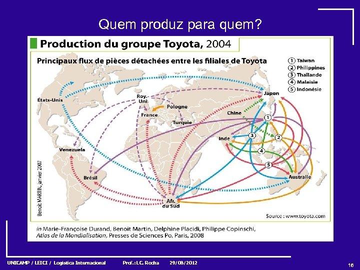Quem produz para quem? UNICAMP / LEICI / Logística Internacional Prof. : LC. Rocha