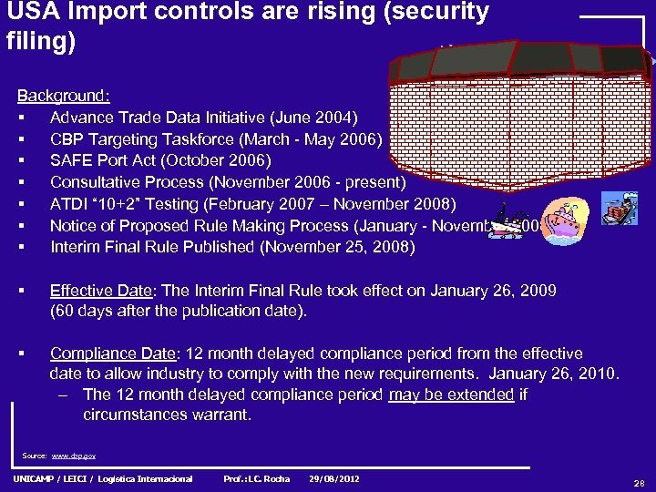USA Import controls are rising (security filing) Background: § Advance Trade Data Initiative (June