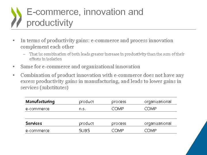 E-commerce, innovation and productivity • In terms of productivity gains: e-commerce and process innovation