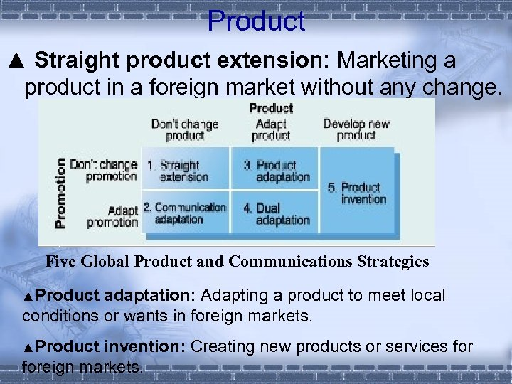 Product ▲ Straight product extension: Marketing a product in a foreign market without any