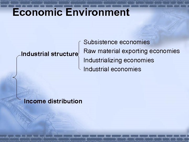 Economic Environment Subsistence economies Industrial structure Raw material exporting economies Industrializing economies Industrial economies
