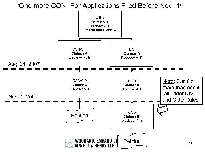 """One more CON"" For Applications Filed Before Nov. 1 st Utility Claims: A, B"