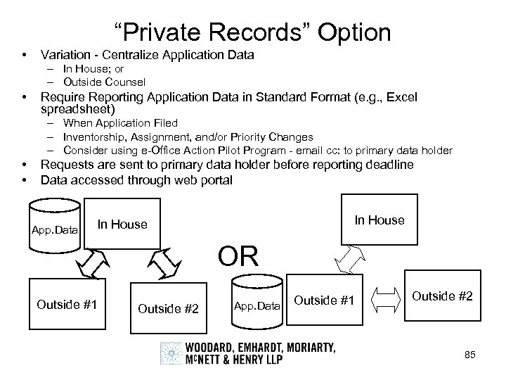 """Private Records"" Option • Variation - Centralize Application Data – In House; or –"