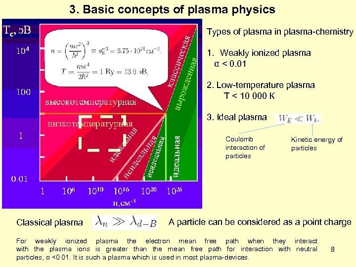 3. Basic concepts of plasma physics Types of plasma in plasma-chemistry 1. Weakly ionized
