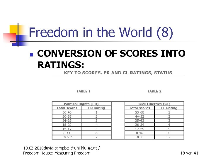 Freedom in the World (8) n CONVERSION OF SCORES INTO RATINGS: 19. 03. 2018