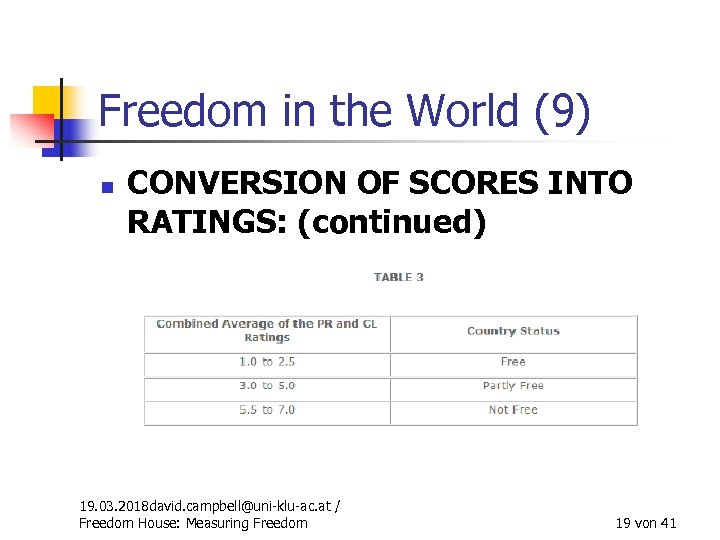 Freedom in the World (9) n CONVERSION OF SCORES INTO RATINGS: (continued) 19. 03.