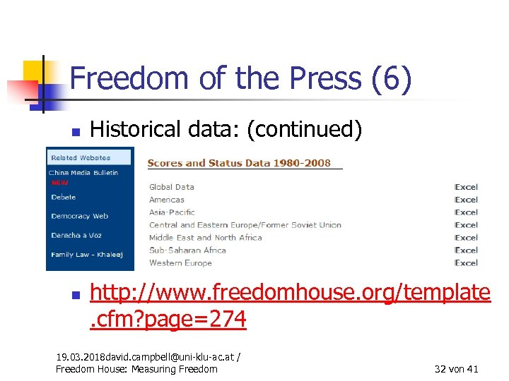 Freedom of the Press (6) n n Historical data: (continued) http: //www. freedomhouse. org/template.