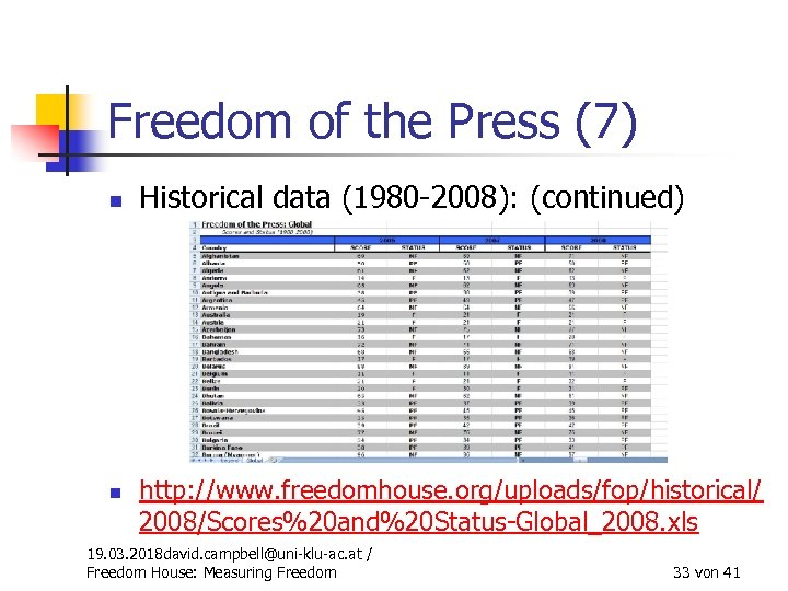 Freedom of the Press (7) n n Historical data (1980 -2008): (continued) http: //www.