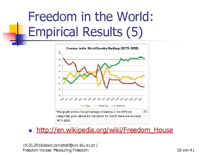Freedom in the World: Empirical Results (5) n http: //en. wikipedia. org/wiki/Freedom_House 19. 03.