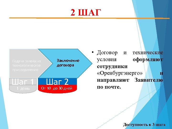 2 ШАГ Подача заявки на технологическое присоединение Шаг 1 1 день Заключение договора Шаг