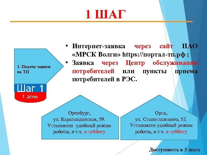 1 ШАГ 1. Подача заявки на ТП Шаг 1 1 день • Интернет-заявка через