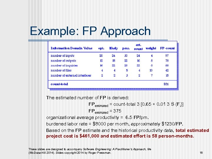 Example: FP Approach The estimated number of FP is derived: FPestimated = count-total 3