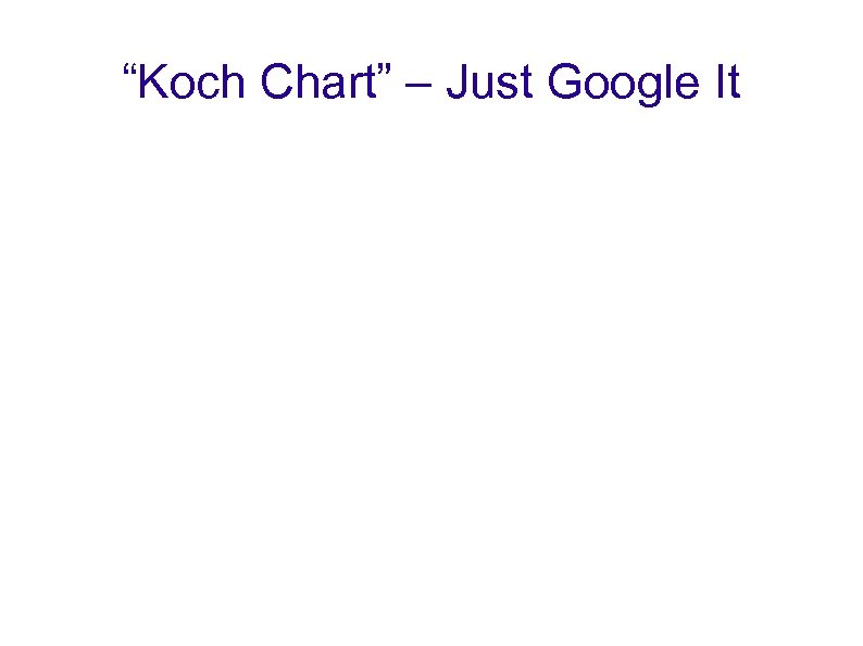 """Koch Chart"" – Just Google It"