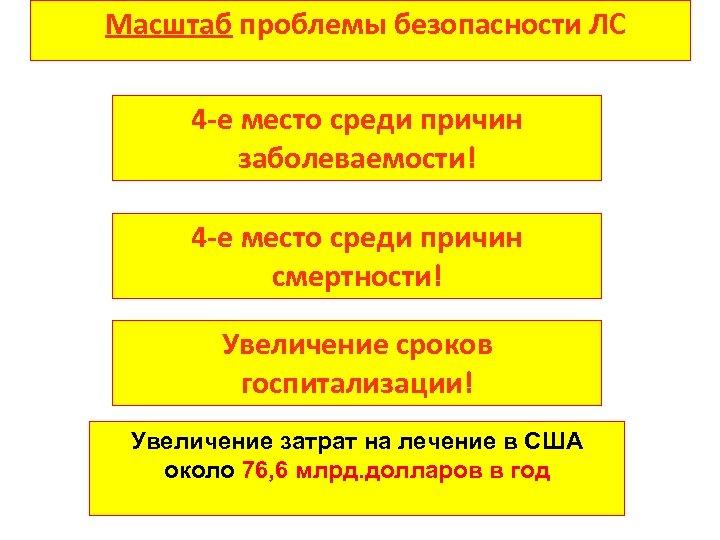 Масштаб проблемы безопасности ЛС 4 -е место среди причин заболеваемости! 4 -е место среди