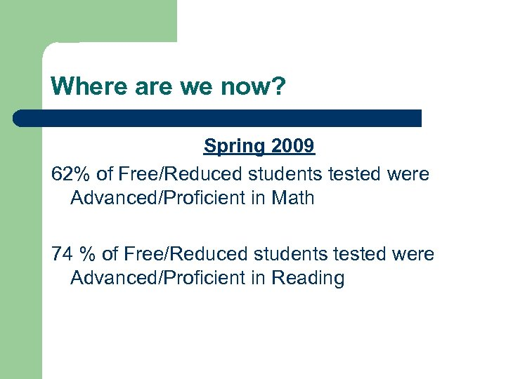 Where are we now? Spring 2009 62% of Free/Reduced students tested were Advanced/Proficient in