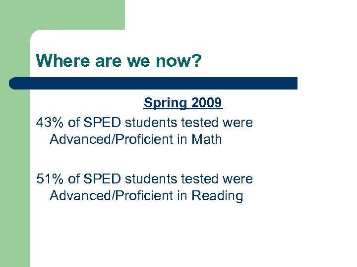 Where are we now? Spring 2009 43% of SPED students tested were Advanced/Proficient in