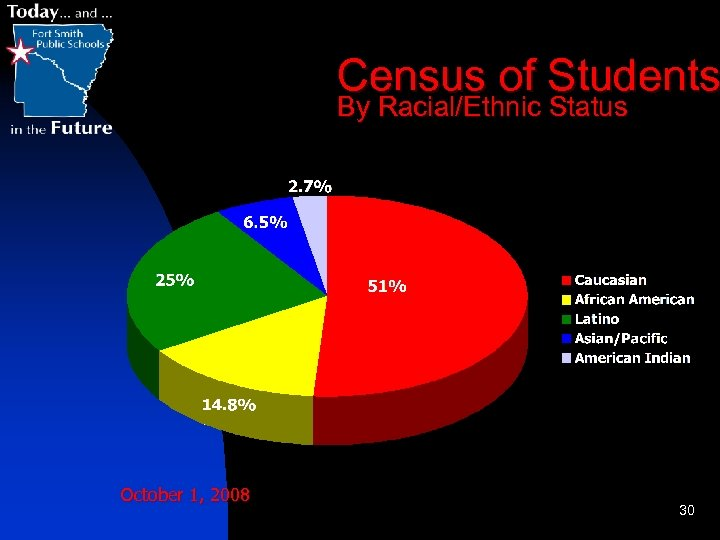 Census of Students By Racial/Ethnic Status October 1, 2008 30