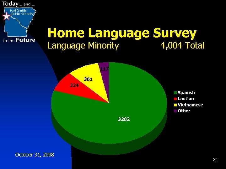 Home Language Survey Language Minority October 31, 2008 4, 004 Total 31