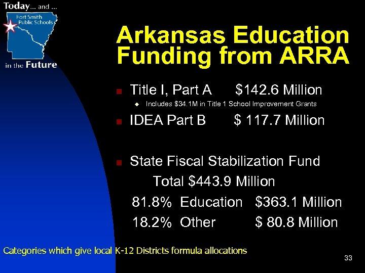 Arkansas Education Funding from ARRA n Title I, Part A u n n $142.