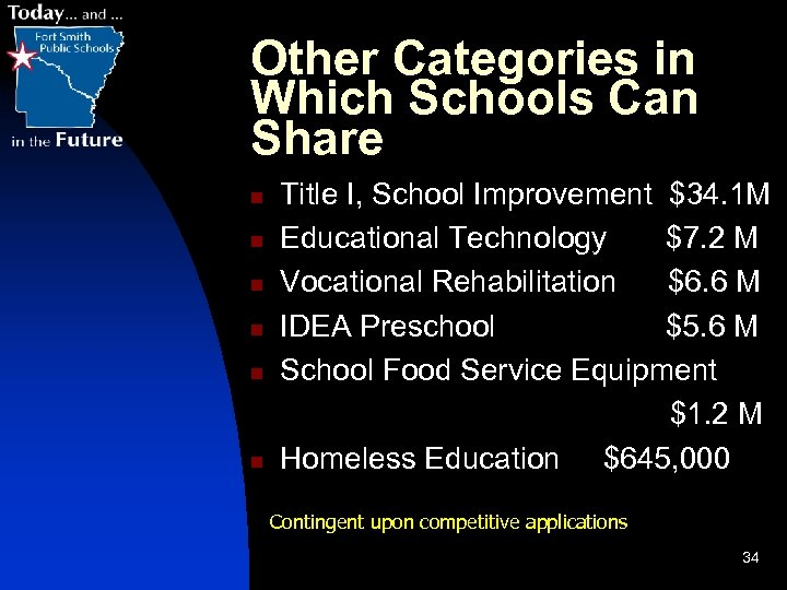 Other Categories in Which Schools Can Share n n n Title I, School Improvement