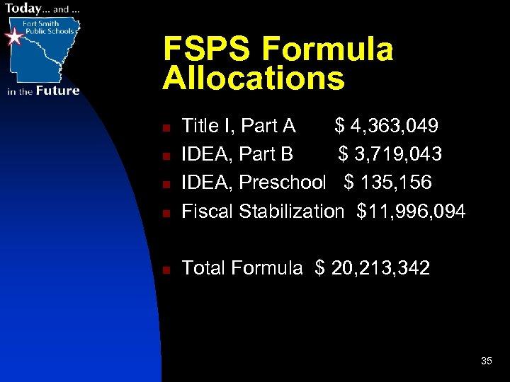 FSPS Formula Allocations n Title I, Part A $ 4, 363, 049 IDEA, Part