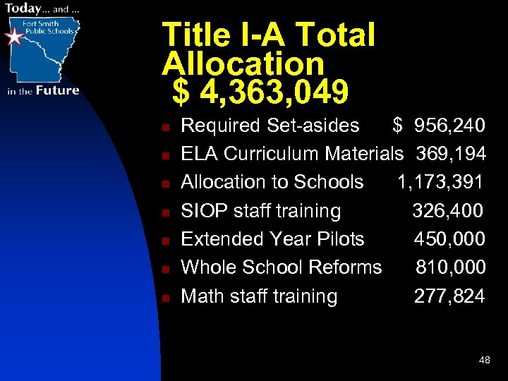 Title I-A Total Allocation $ 4, 363, 049 n n n n Required Set-asides