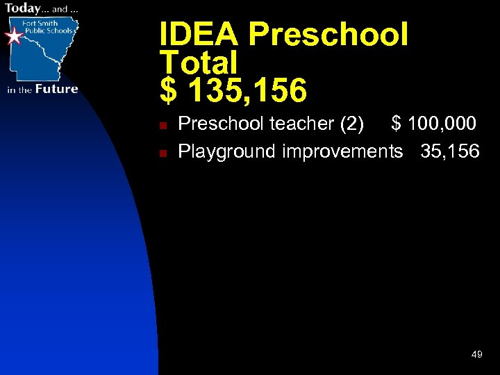 IDEA Preschool Total $ 135, 156 n n Preschool teacher (2) $ 100, 000