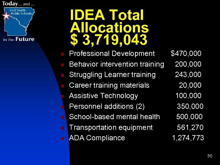 IDEA Total Allocations $ 3, 719, 043 n n n n n Professional Development