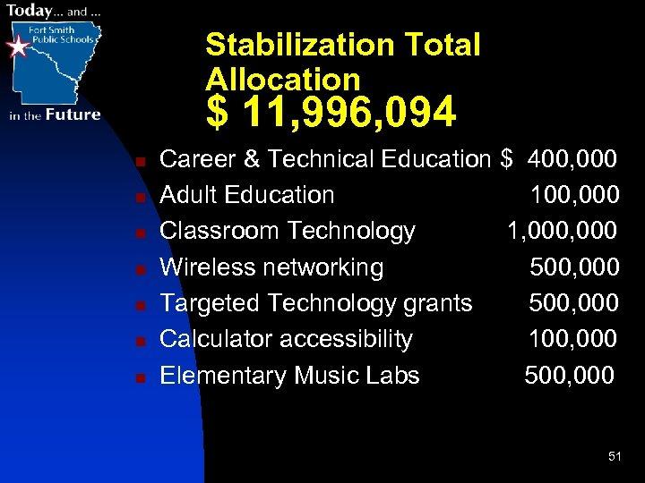 Stabilization Total Allocation $ 11, 996, 094 n n n n Career & Technical