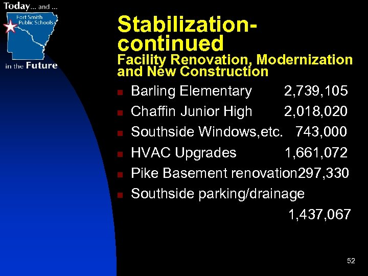 Stabilizationcontinued Facility Renovation, Modernization and New Construction n Barling Elementary 2, 739, 105 n