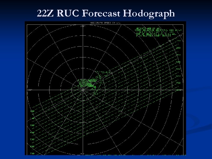 22 Z RUC Forecast Hodograph