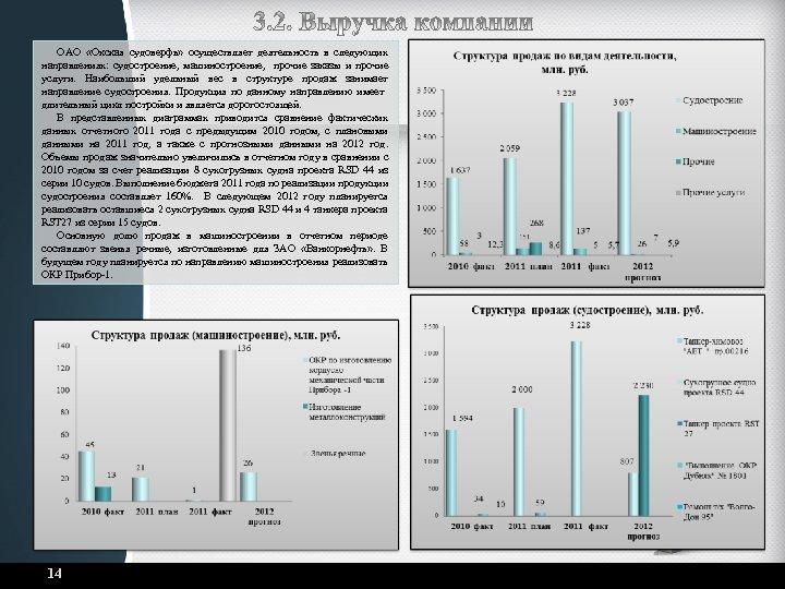 ОАО «Окская судоверфь» осуществляет деятельность в следующих направлениях: судостроение, машиностроение, прочие заказы и прочие