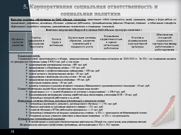Кадровая политика, действующая на ОАО «Окская судоверфь» представляет собой совокупность целей, принципов, правил и