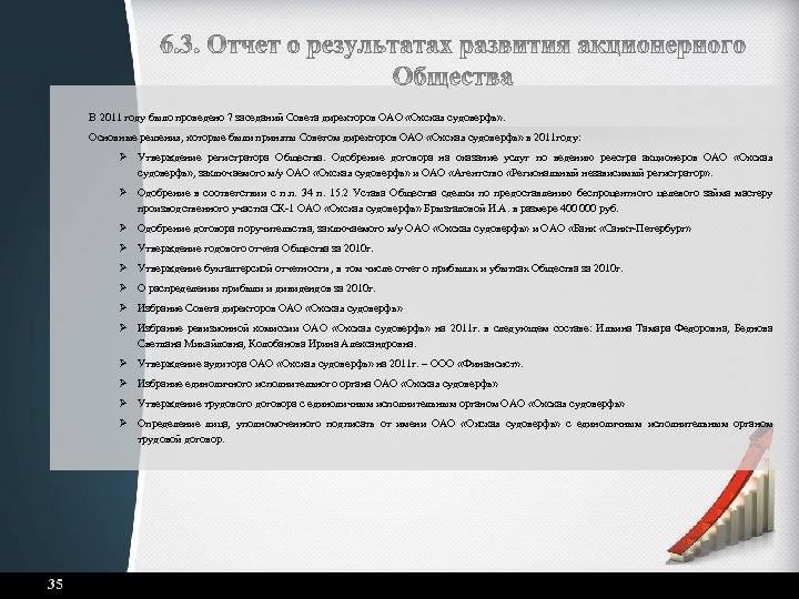 В 2011 году было проведено 7 заседаний Совета директоров ОАО «Окская судоверфь» . Основные