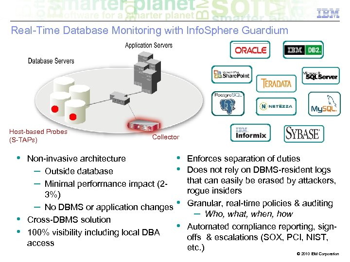 Real-Time Database Monitoring with Info. Sphere Guardium Host-based Probes (S-TAPs) • • • Collector