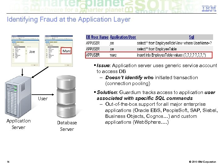Identifying Fraud at the Application Layer Marc Joe Issue: Application server uses generic service