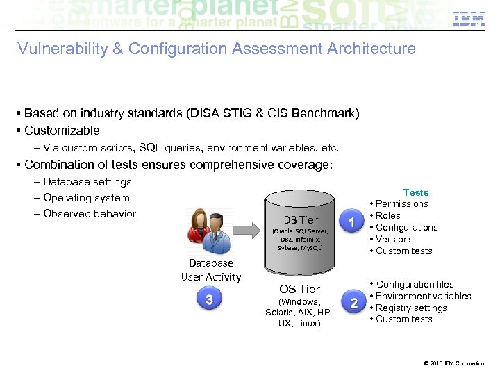 Vulnerability & Configuration Assessment Architecture Based on industry standards (DISA STIG & CIS Benchmark)