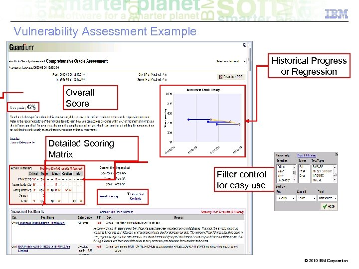 Vulnerability Assessment Example Historical Progress or Regression Overall Score Detailed Scoring Matrix Filter control
