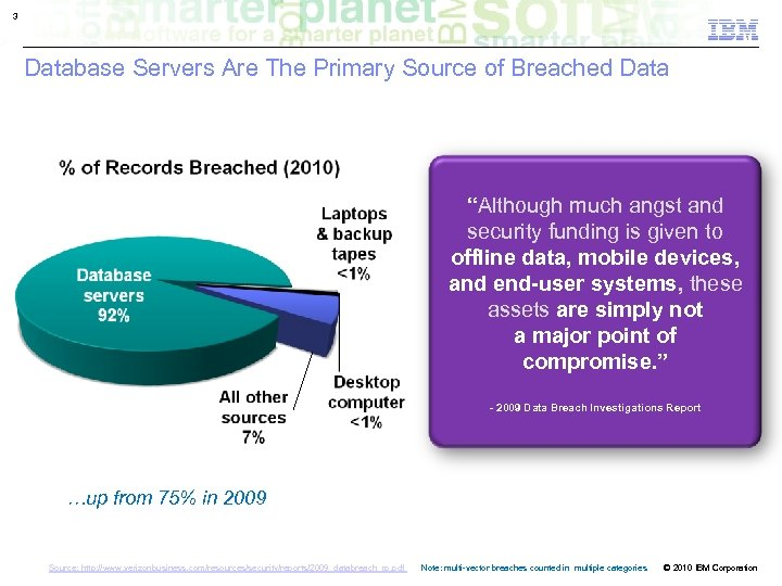 """3 Database Servers Are The Primary Source of Breached Data """"Although much angst and"""