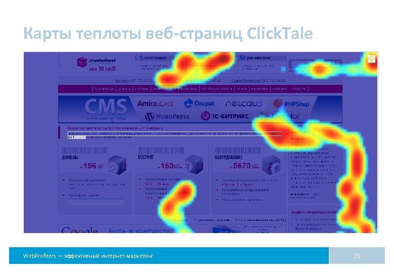 Карты теплоты веб-страниц Click. Tale Web. Profiters — эффективный интернет-маркетинг 25