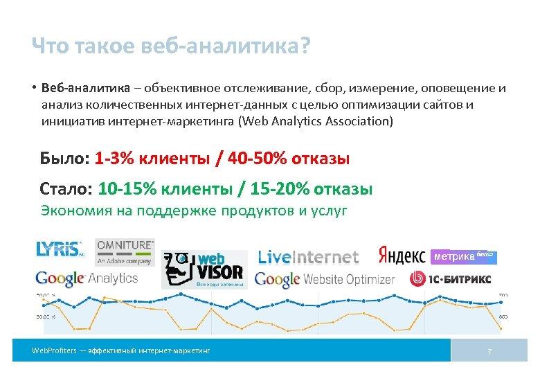 Что такое веб-аналитика? • Веб-аналитика – объективное отслеживание, сбор, измерение, оповещение и анализ количественных